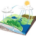 Hidroloji / Hydrology Ders Notları – Uygulamalar