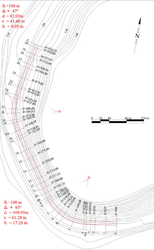 arazi -karayolu-Model